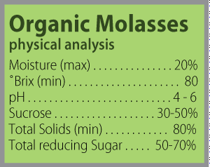organic molasses analysis block 300